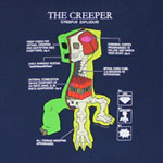 Creeper Anatomy - Minecraft T-shirt