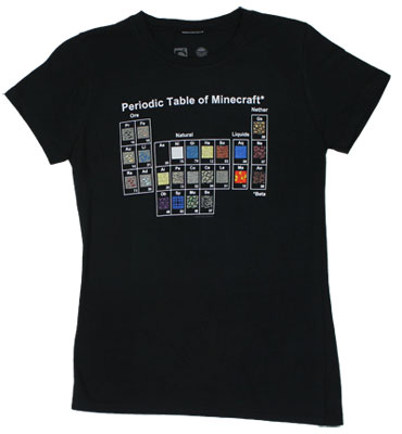 Periodic Table Of Minecraft - Minecraft Sheer Women&#039;s T-shirt