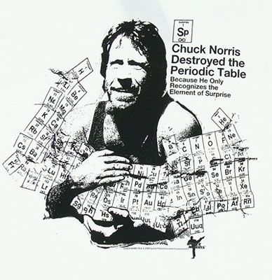 Chuck Norris Destroyed The Periodic Table - Chuck Norris T-shirt