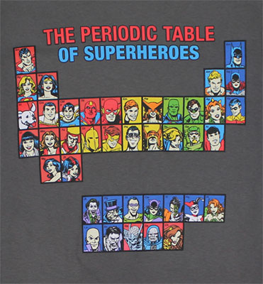 Periodic Table Of Superheroes - DC Comics T-shirt