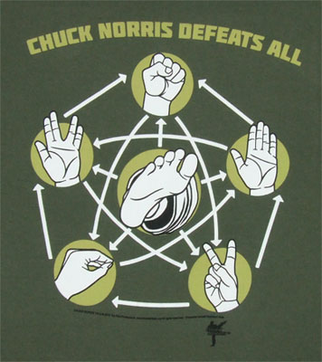 Chuck Norris Defeats All - Chuck Norris T-shirt